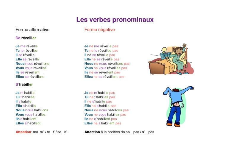 Verbes pronominaux tbi-001